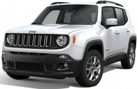 2016 Jeep Renegade 1.6 Multijet 120 HP Limited (4x2) resim